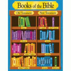 Home Interior Design Books Pdf books of the bible wall chart books of the bible has large print and