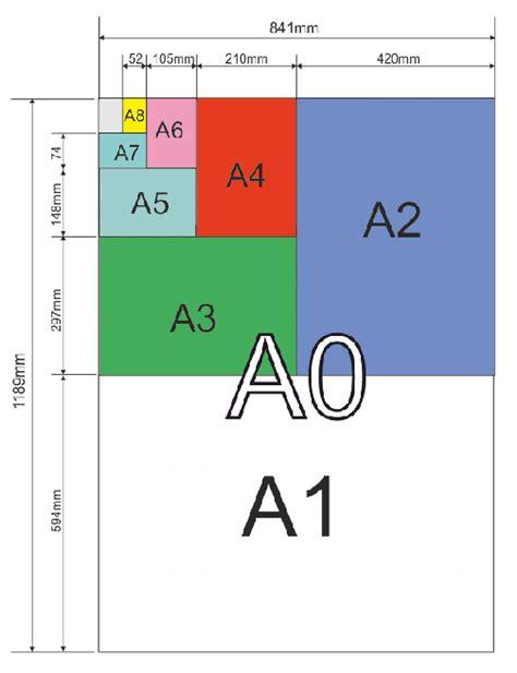 paper  card sizes iso international organisation  standardisation