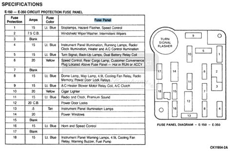 diagram  table        fuse panel