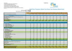 flow projection worksheet template flow projection worksheet virallyapp printables