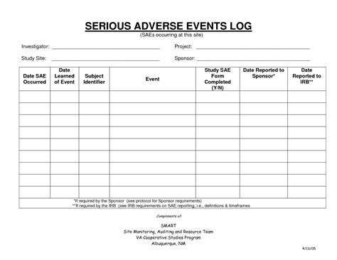 best photos of adverse event form template serious