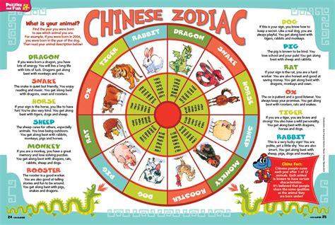 new year 2014 what does your zodiac animal zodiac calendar 2014 zodiac animals