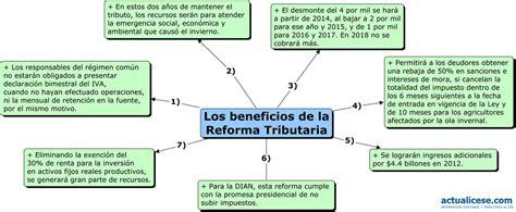 nueva reforma tributaria colombia 2016 infograf 237 a beneficios de la reforma tributaria