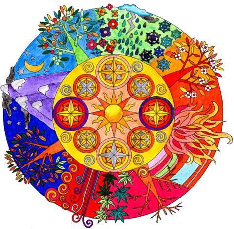 imagenes mandalas yoga mandala