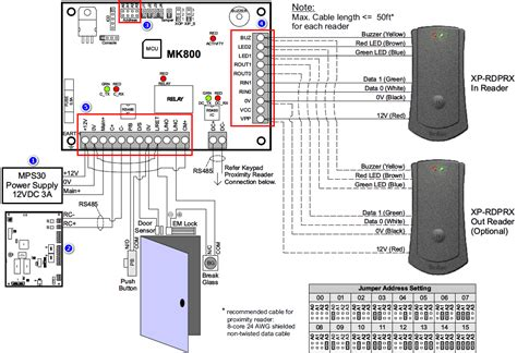 alarm interface unit wiring diagram 28 images bacnet