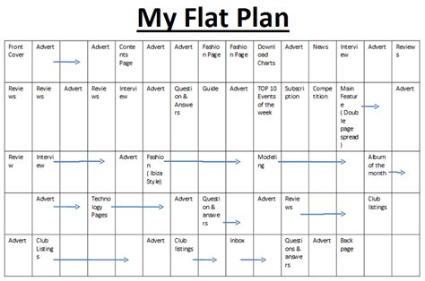 flat plan leah kerner flat plan of my music magazine