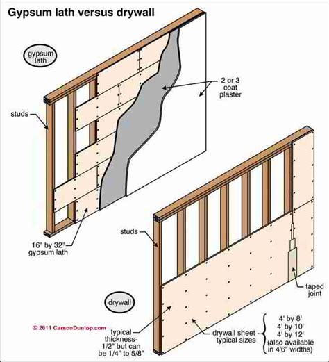 Sheetrock Ceiling Thickness by Drywall Repair Drywall Repair For Plaster Wall Thickness
