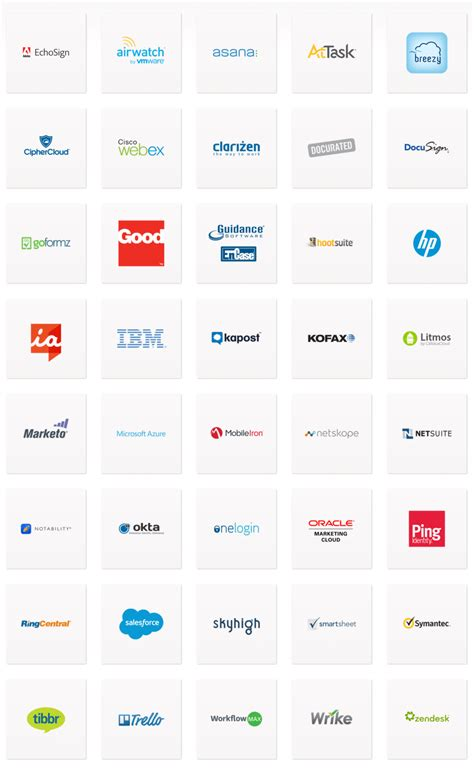 enterprise mobile apps enterprise mobile apps and mobile s move into business