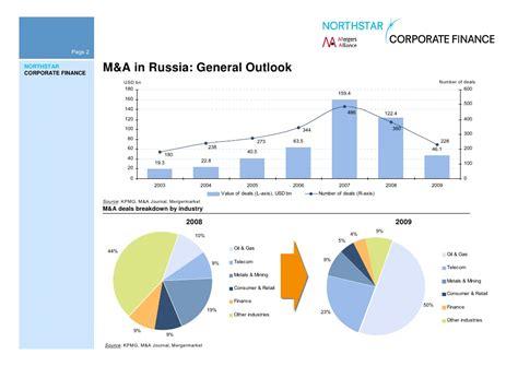 net m bank russian m a cross border opportunities