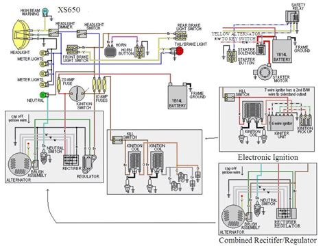 1994 gsxr 750 wiring diagram tl 1000 r wiring diagram