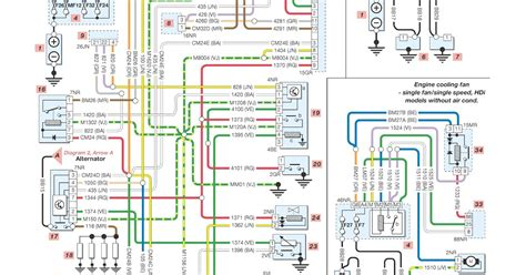 peugeot 206 wiring diagrams pre post heating engine