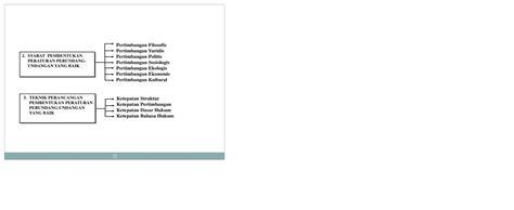 persyaratan undangan rapat formal yang baik 54 images contoh