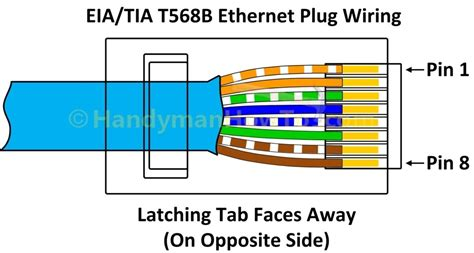 wiring diagram for cat5 crossover cable for rj45 patch