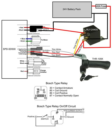 compatibility  controller  throttle