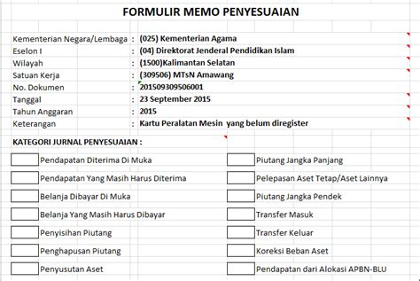 format jurnal isian kertas kerja telaah laporan keuangan tahunan tingkat