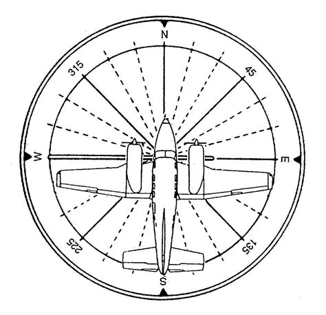 printable compass template compass printable test infocap ltd