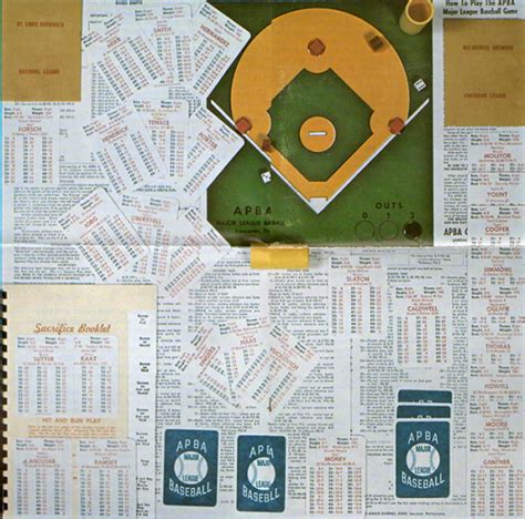 Table Top Sports Therapeutic Obsessions Replaying The National Pastime On