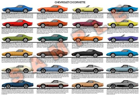 all corvette models by year chevrolet 2016 models autos post