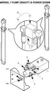 maxon columnlift bmr a sn 1098xx 0303xx wiring 1 gravity power