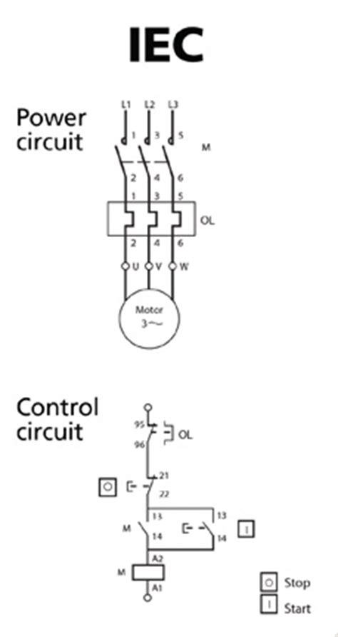 automation basics proper motor protection with iec versus