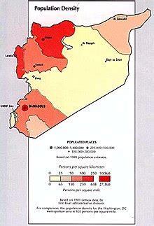 demographics of syria wikipedia