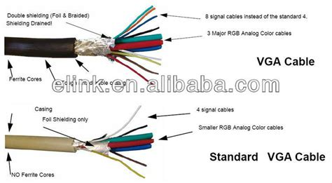 selling wiring diagram vga cable 6m for hdtv pc
