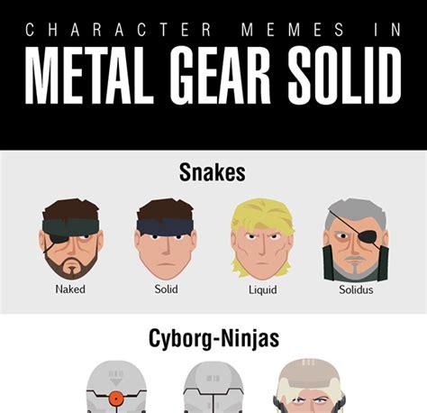 Metal Gear Memes - character memes in metal gear solid on behance