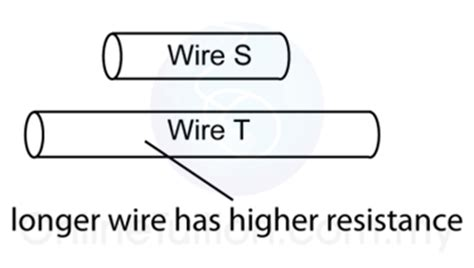 what factors affect the resistance of a resistor current electricity ii