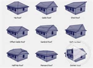 Home Design Roof Styles by Home Designer Software For Home Design Amp Remodeling Projects