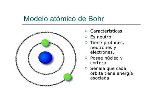 modelo atomico de democrito el atomo