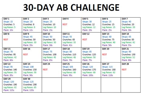 30 day abs challenge dressed to a t