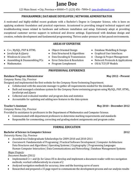 programmer analyst resume sle 28 images sle program