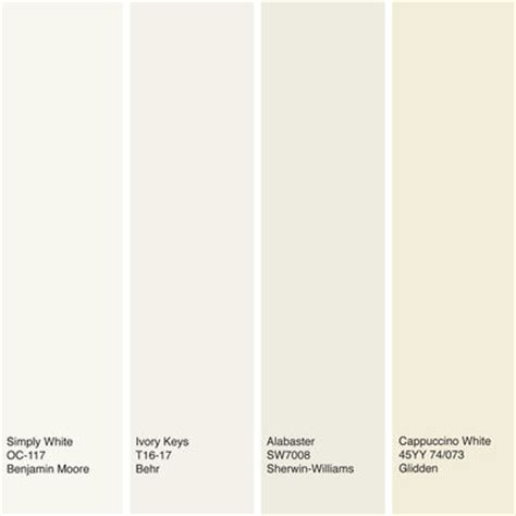 color of the year white is on trend for 2016