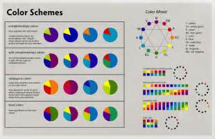 color schemes definition gaming valve dota character design color theory