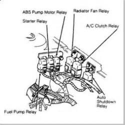 92 lebaron fuel location get free image about wiring diagram