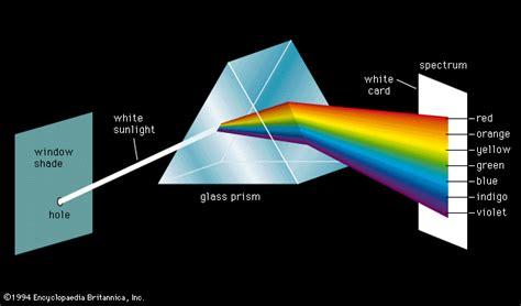 color prism ps 1061 coursework essay