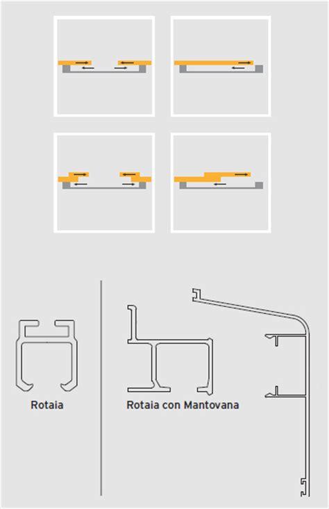 automatismi persiane slide 80 chiaroscuro automazione per persiane scorrevoli
