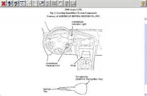 Acura Immobilizer System 2000 Acura Tl 2000 Acura Tl 6 Cyl Front Wheel Drive