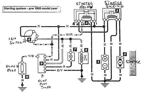 land rover defender fuel sender wiring diagram php land