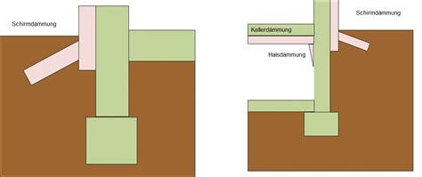 Carport Fundament Gr E 5845 by Fundament Tiefe 18460320180129 Sichtschutzzaun Fundament
