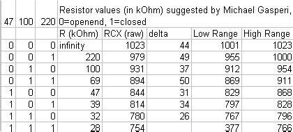 resistor values excel switch multiplexer