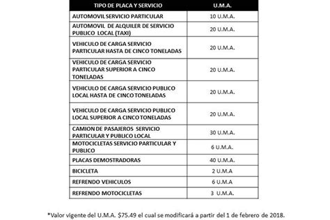 refrendo anual de placa 477 hasta el 31 de marzo de 2016 no aumenta el costo del refrendo vehicular tribuna ceche