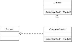 Grasp Pattern Adalah | object oriented design information technology