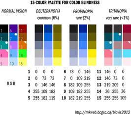 blue yellow color blindness design for color blind designcontest