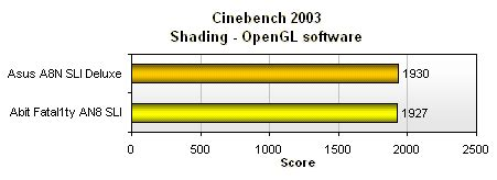 abit's fatal1ty an8 sli motherboard the tech report