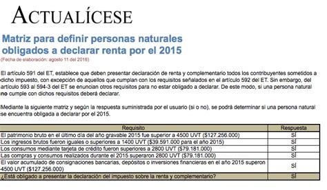 declarante de renta declaraci 243 n de renta modelos y formatos