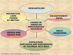 Causes Of American Revolution Essay by 18th Century Social Studies And History S