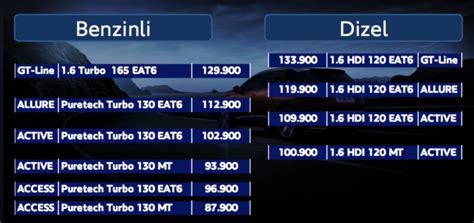 peugeot 408 fiyat listesi yeni peugeot 3008 in fiyatı 87 bin tl den başlıyor