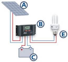 Solar power generator in addition honda portable generators on solar