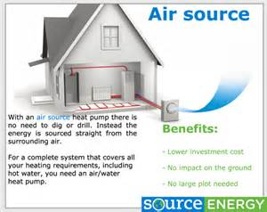 heat pumps explained benefits considerations source energy